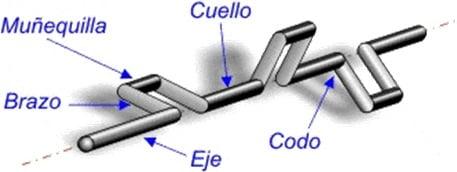 ciguenal-motor
