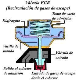valvula-egr-2