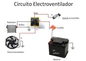 circuito-electroventilador