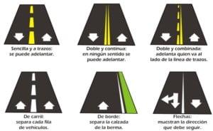 senales-de-transito-horizontales-1