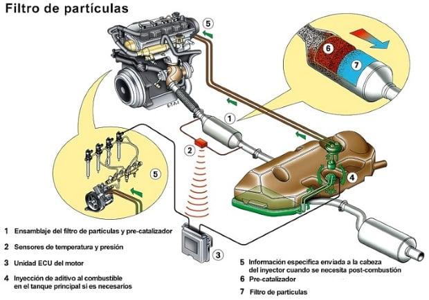 filtro-particulas2
