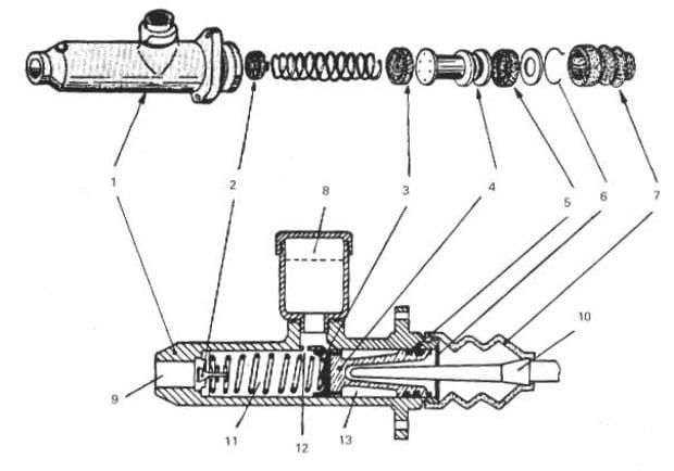 bomba de frenos o cilindro maestro