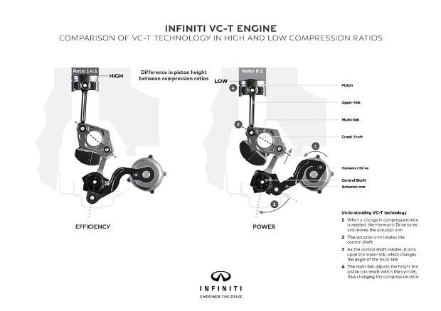 Motor-VC-T-2
