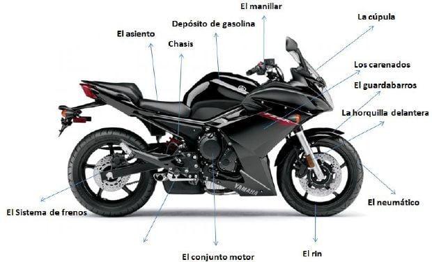 partes-motocicleta