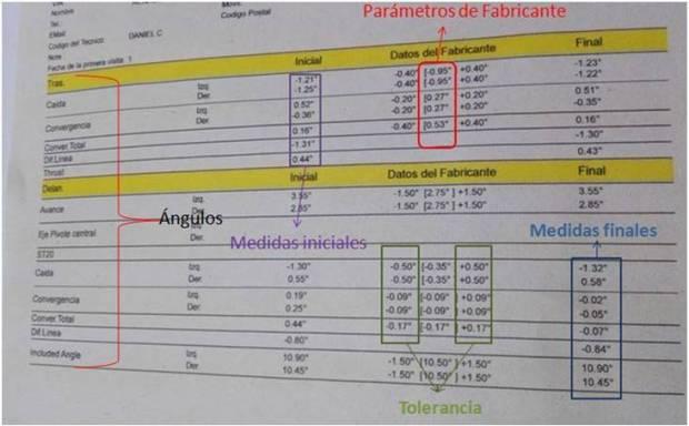 reporte-parametros