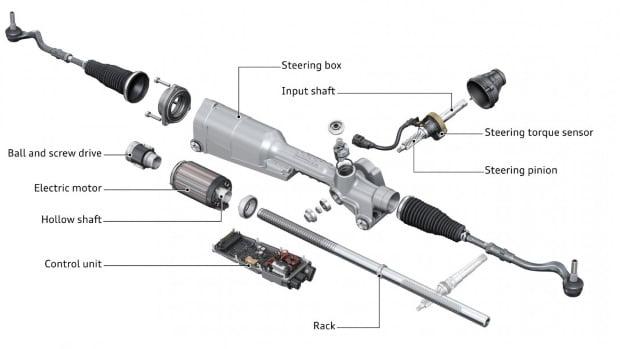 Sistema de direccion electrohidraulica funcionamiento